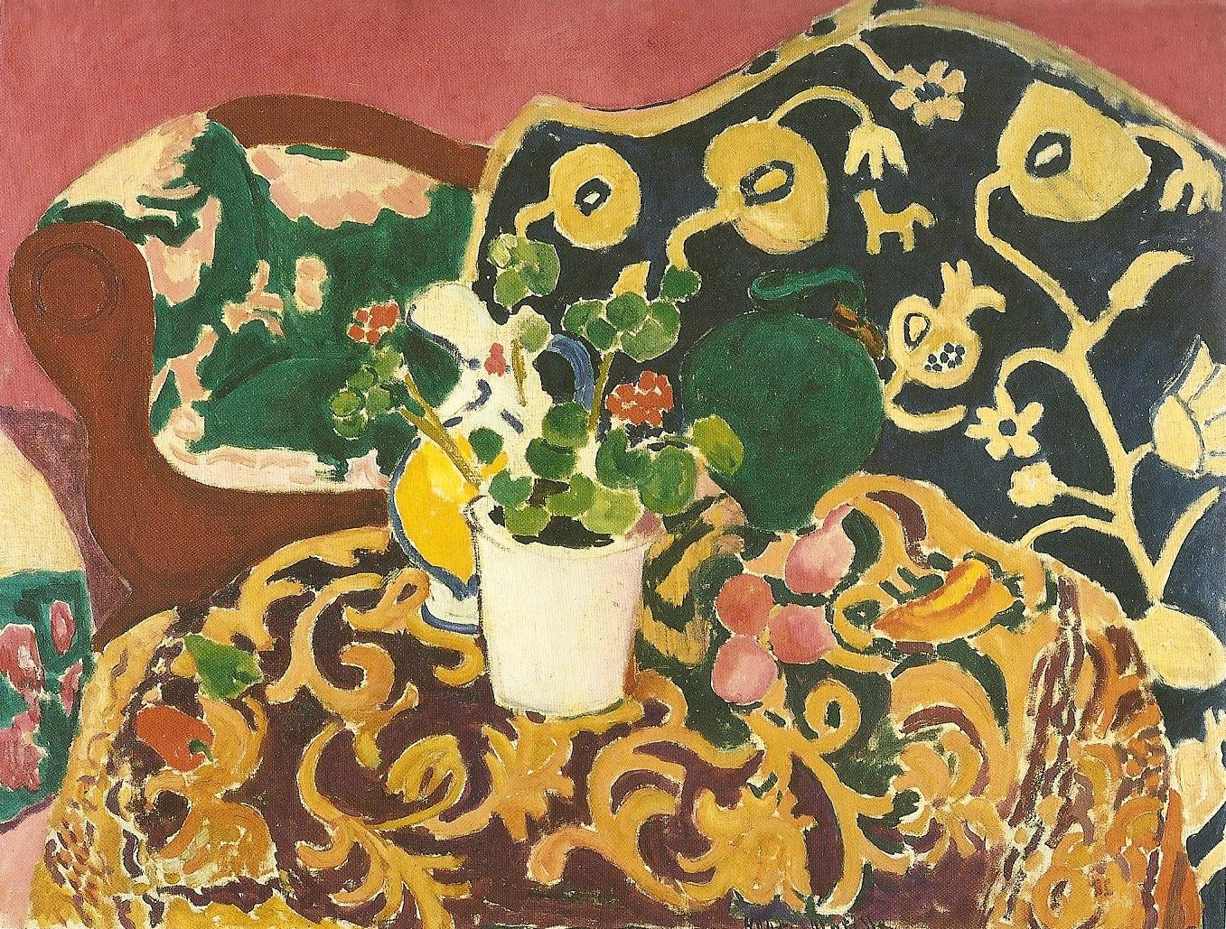 Matisse And Symbolist Art Cubic Muse
